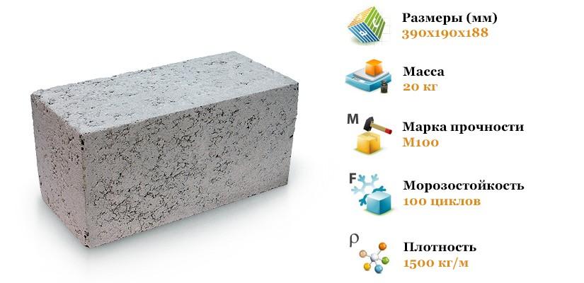 Себестоимость керамзитоблока 109