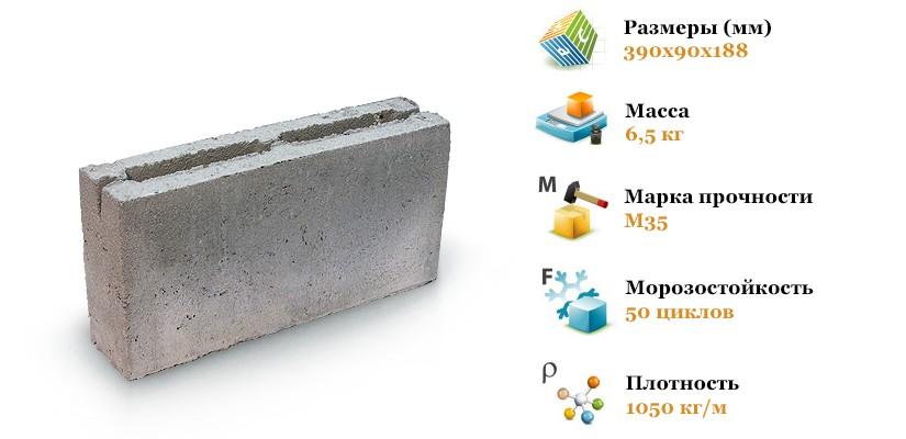 Блок перегородочный толщиной 9 см
