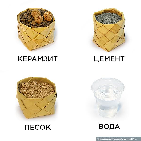 Из чего делают керамзитобетонные блоки