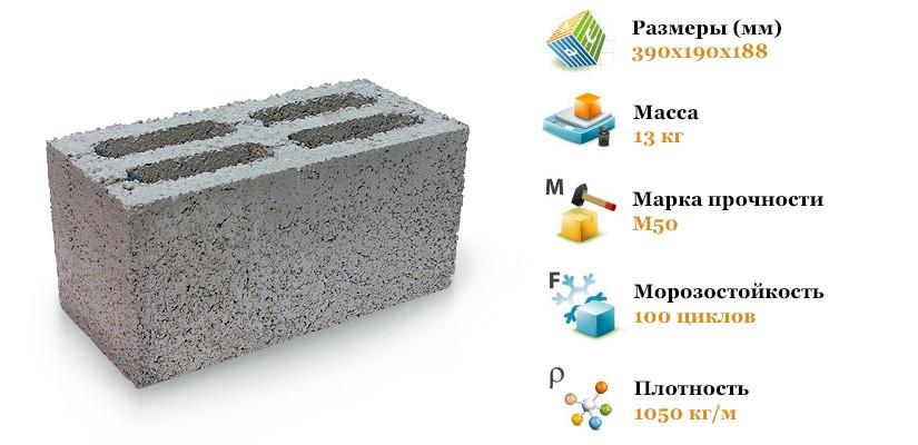 Четырехщелевой керамзитоблок