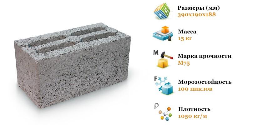 Четырехщелевой керамзитоблок М75